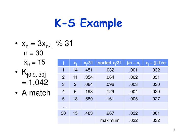 K-S Example