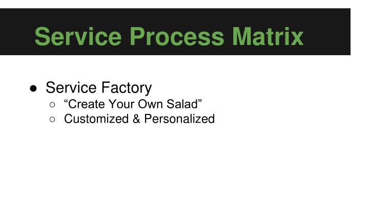 Service Process Matrix
