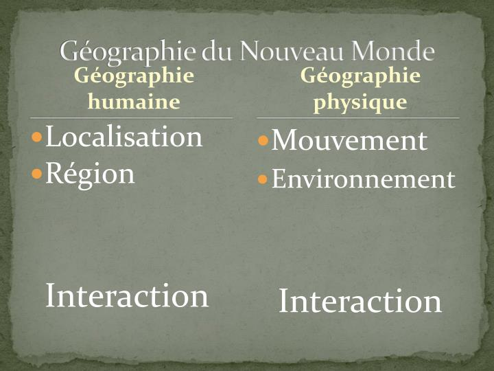 Géographie du Nouveau Monde