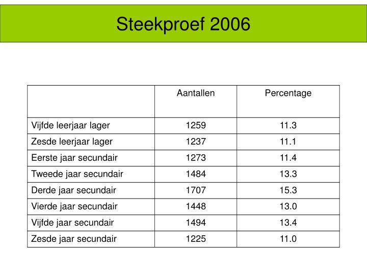 Steekproef 2006
