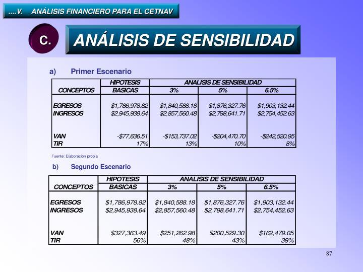 ....V.ANÁLISIS FINANCIERO PARA EL CETNAV