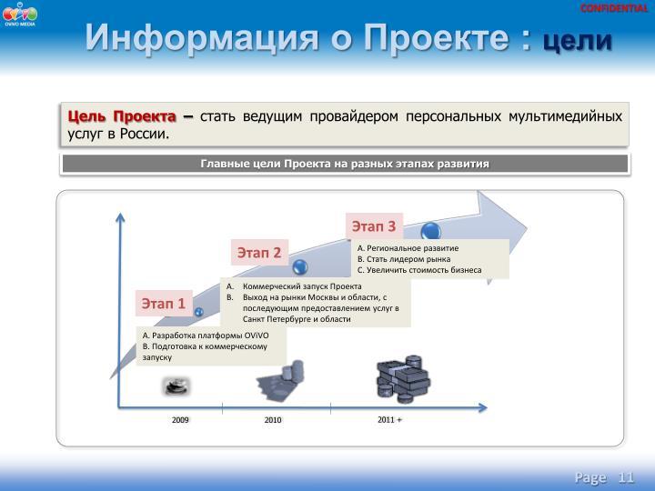 Информация о Проекте :
