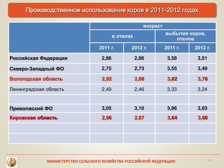Производственное использование коров в 2011-2012 годах