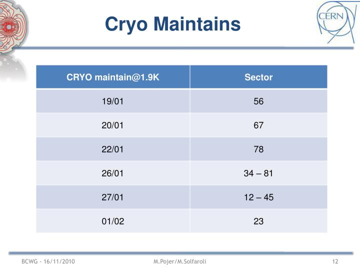 Cryo Maintains
