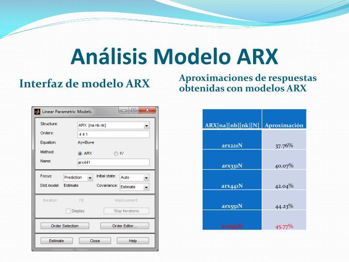 Análisis Modelo ARX