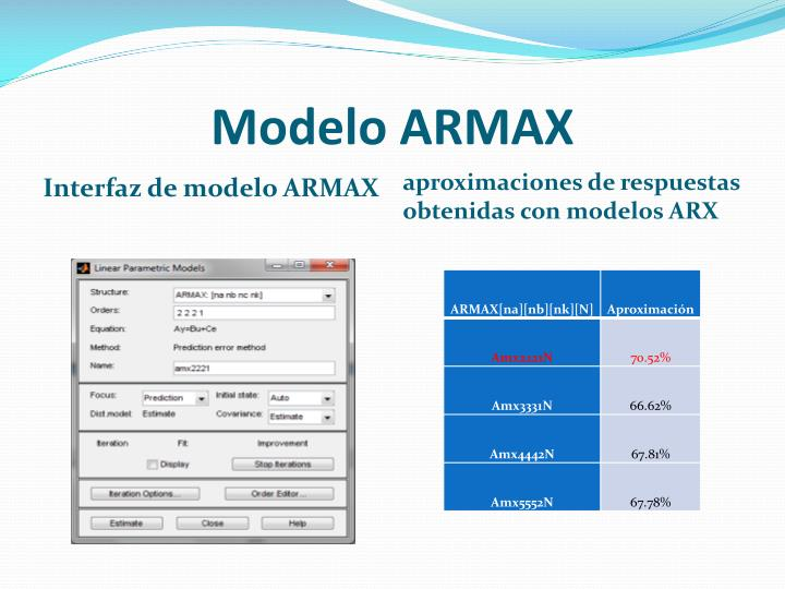Modelo ARMAX