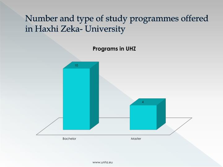 Number and type of study programmes offered in