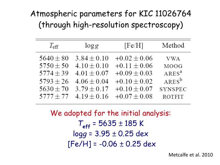 Atmospheric parameters for KIC 11026764