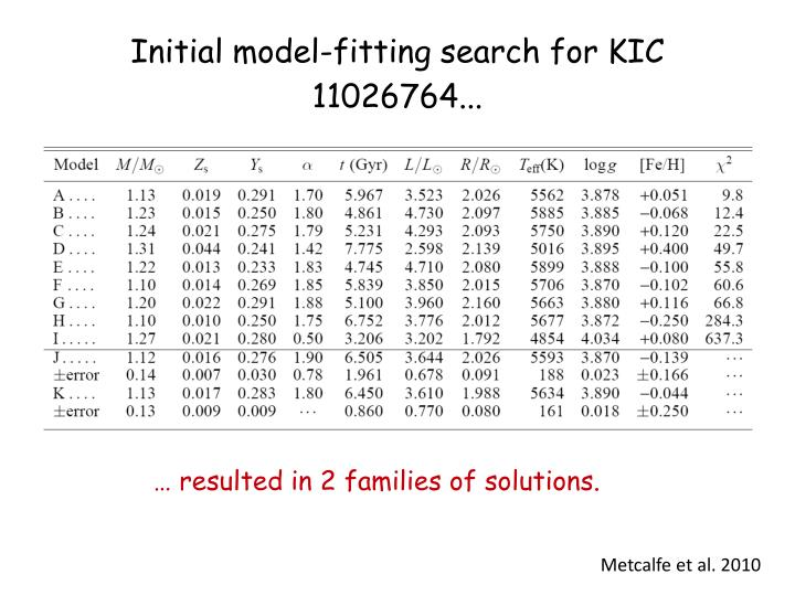 Initial model-fitting search for KIC 11026764...