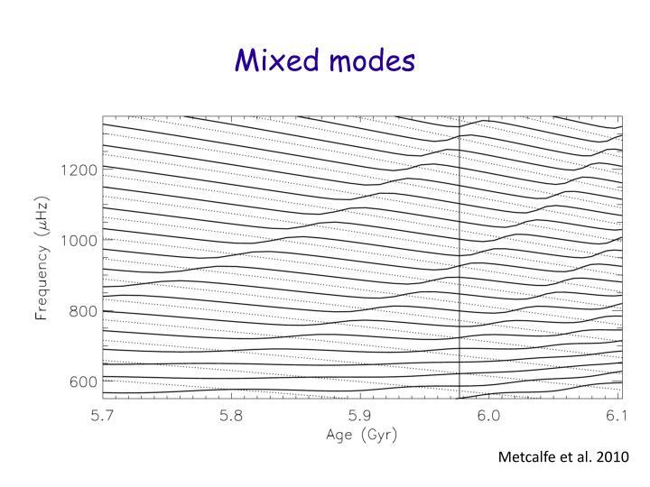 Mixed modes