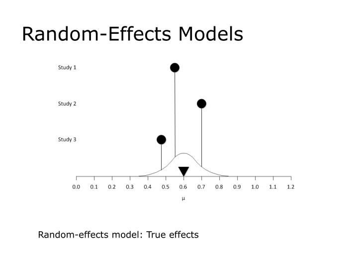 Random-Effects Models