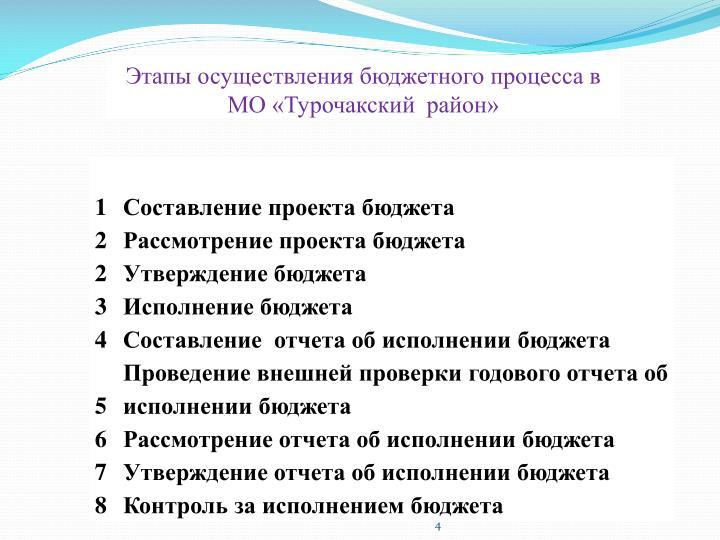 Этапы осуществления бюджетного процесса в МО