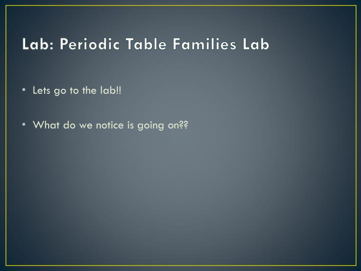Lab: Periodic Table Families Lab