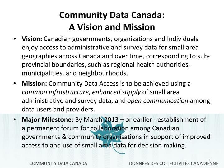 Community Data Canada: