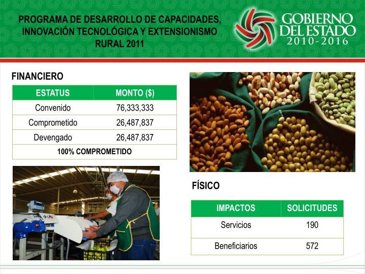 PROGRAMA DE DESARROLLO DE CAPACIDADES, INNOVACIÓN TECNOLÓGICA Y EXTENSIONISMO