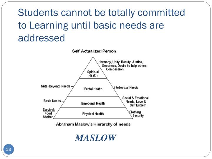 Students cannot be totally committed to Learning until basic needs are addressed