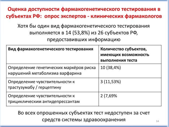 Оценка доступности фармакогенетического тестирования в субъектах РФ:  опрос экспертов - клинических фармакологов