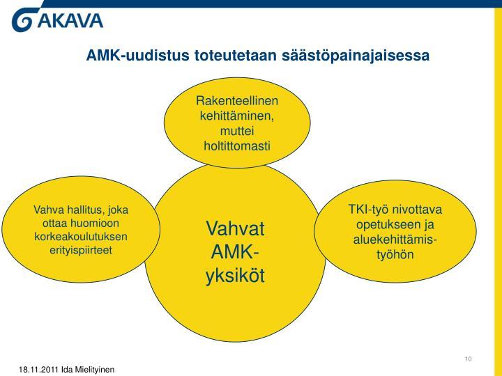 AMK-uudistus