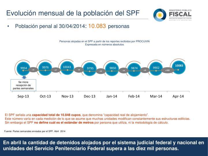 Evolución mensual de la población del SPF