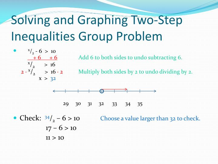 Solving and Graphing Two-Step Inequalities Group Problem