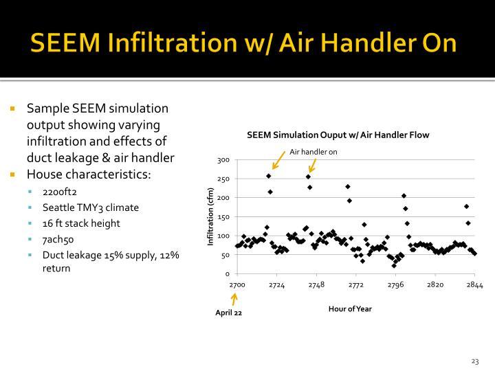 SEEM Infiltration w/ Air Handler On