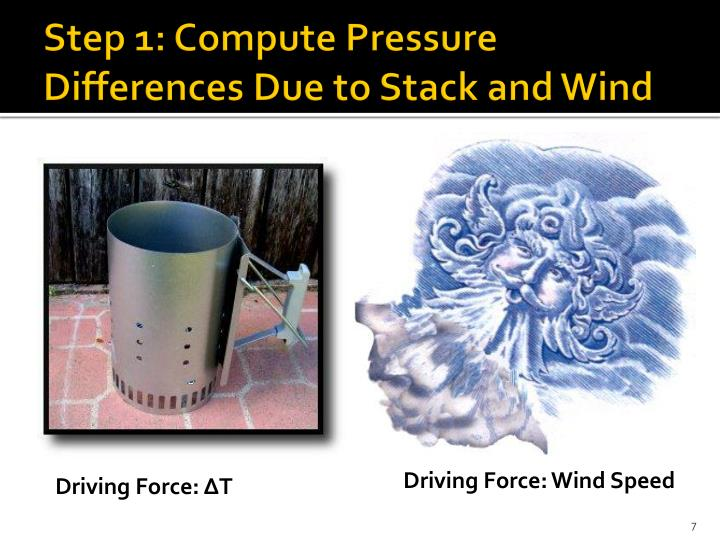 Step 1: Compute Pressure Differences Due to Stack and Wind