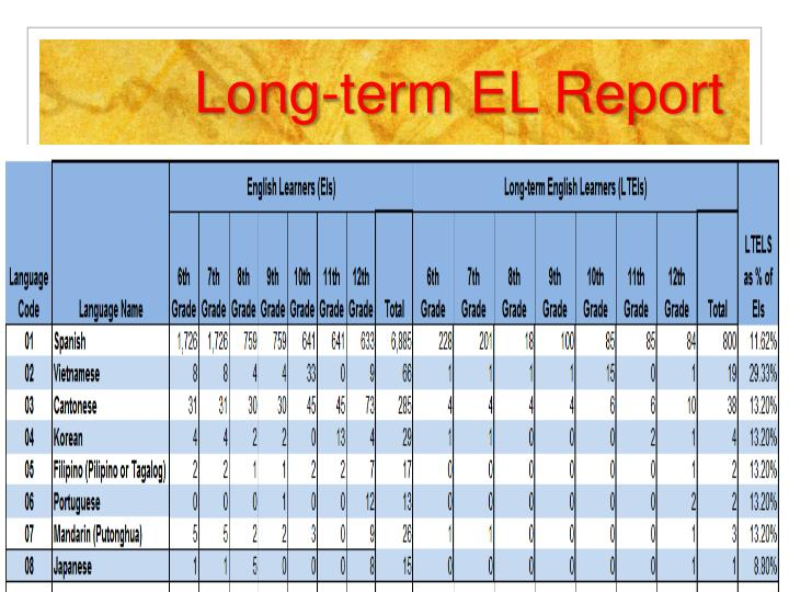 Long-term EL Report