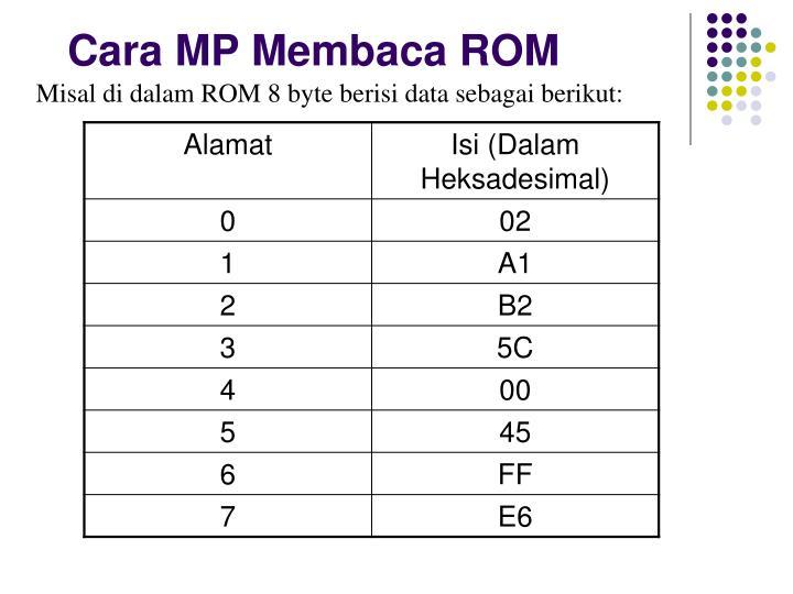 Cara MP Membaca ROM