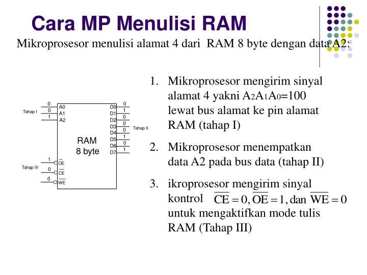 Cara MP Menulisi RAM