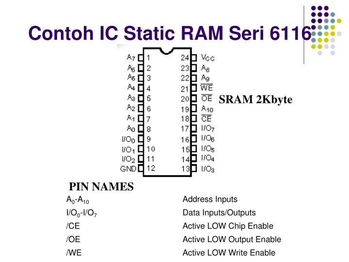 Contoh IC Static RAM Seri 6116