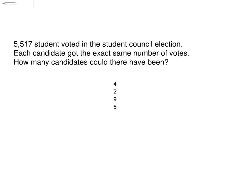 5,517 student voted in the student council election.