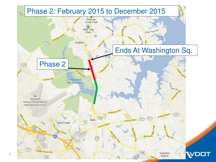 Phase 2: February 2015 to December 2015