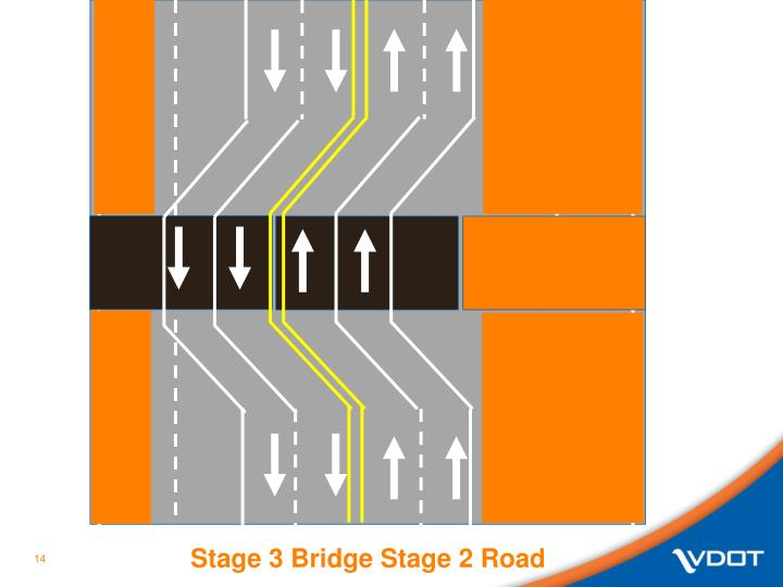 Stage 3 Bridge Stage 2 Road