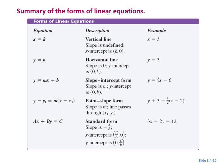 Summary of the forms of linear equations.