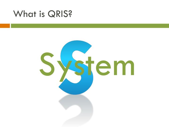 What is QRIS?