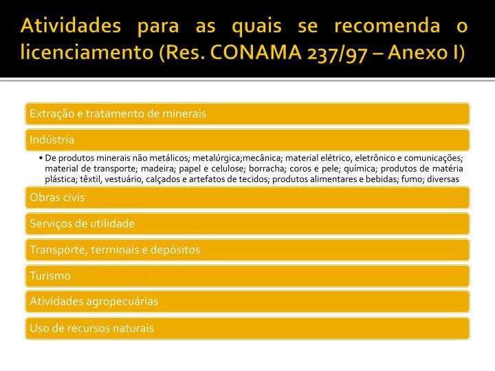 Atividades para as quais se recomenda o licenciamento (Res. CONAMA 237/97 – Anexo I)