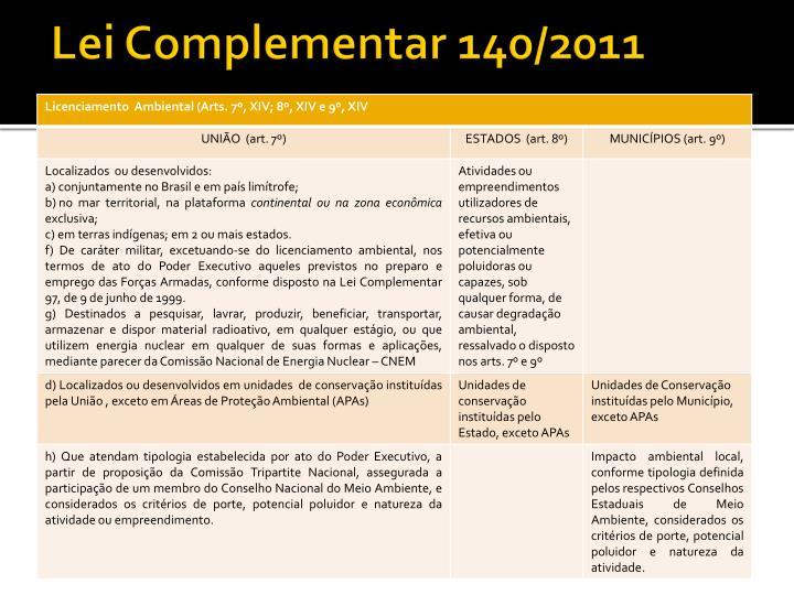 Lei Complementar 140/2011