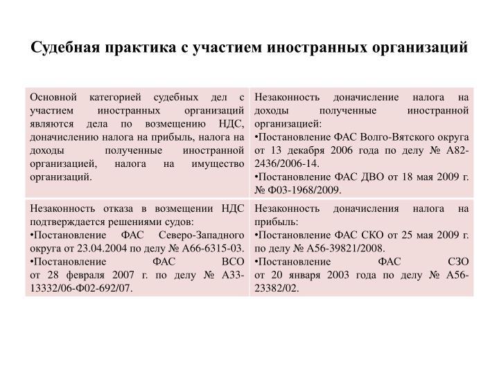 Судебная практика с участием иностранных организаций