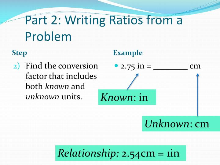 Part 2: Writing Ratios from a Problem