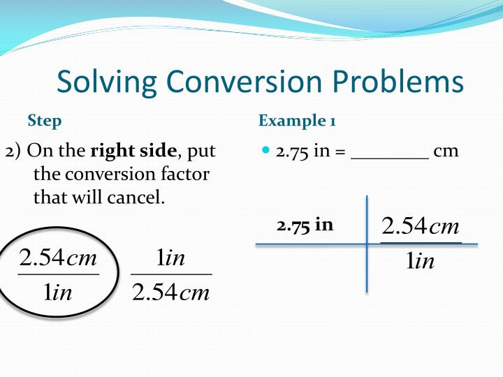 Solving Conversion Problems