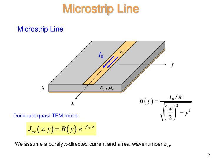Microstrip Line