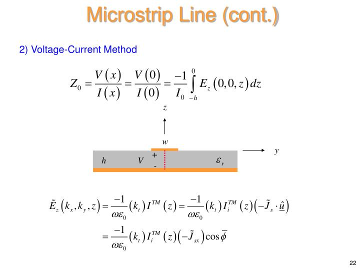 Microstrip Line (cont.)