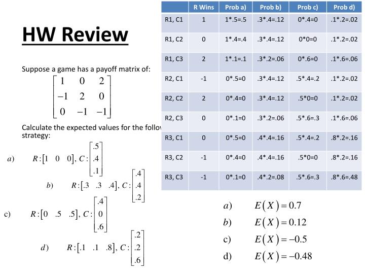 Hw review