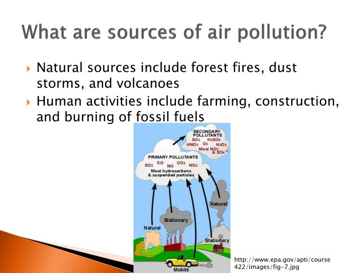 What are sources of air pollution?