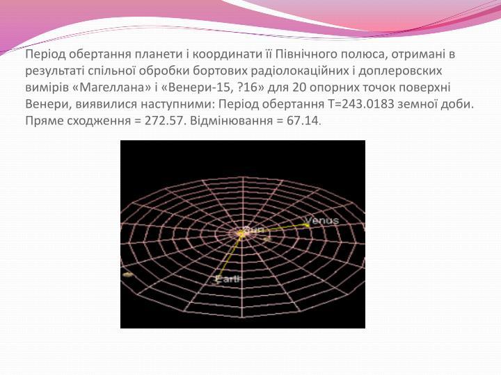 Період обертання планети і координати її Північного полюса, отримані в результаті спільної обробки бортових радіолокаційних і