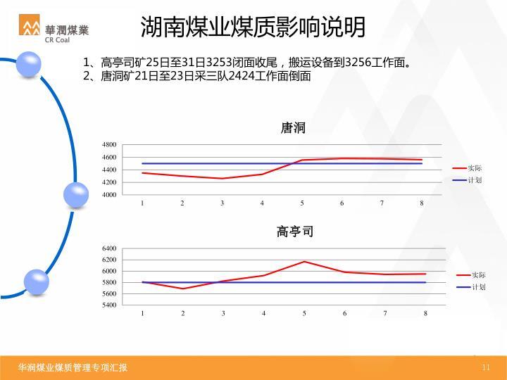 湖南煤业煤质影响说明