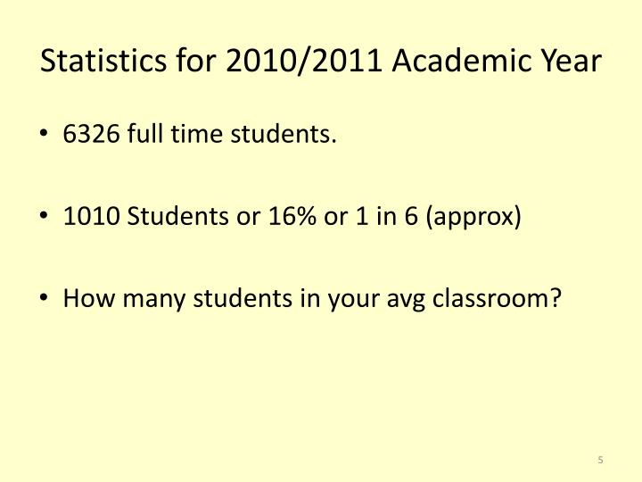 Statistics for 2010/2011 Academic Year