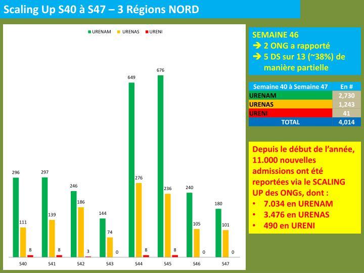 Scaling Up S40 à S47 – 3 Régions NORD