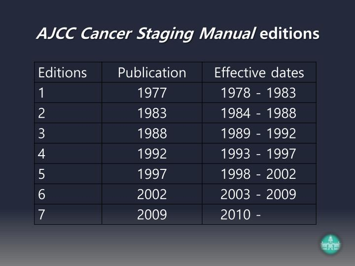 ajcc cancer staging manual pdf