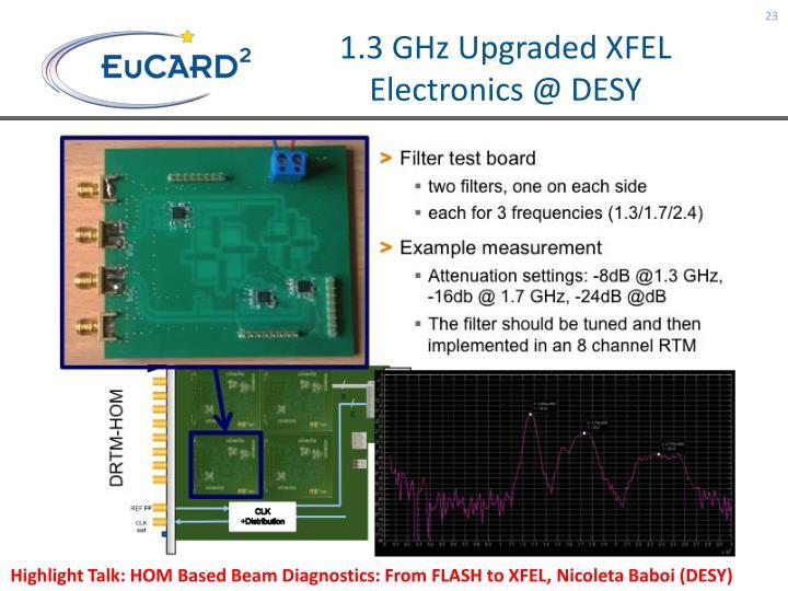 1.3 GHz Upgraded XFEL Electronics @ DESY